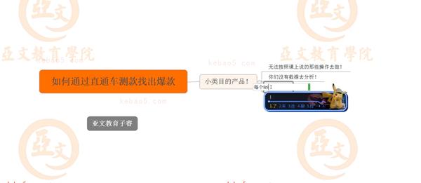 2020.02.21如何通过直通车测款找出爆款-亚文教育vip教程