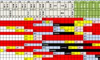 服饰类【产品】备货周期表