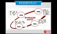 4.数据篇-13.逍遥子-在营销上做了什么努力-京东商城运营培训全套教程系列课程