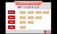 4.数据篇-18.逍遥子-360°无线服务支持-京东商城运营培训全套教程系列课程
