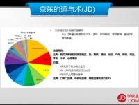 4.数据篇-14.逍遥子-无线端卖什么好-京东商城运营培训全套教程系列课程