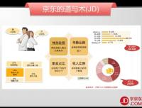 4.数据篇-11.逍遥子-你的客户模型是什么-京东商城运营培训全套教程系列课程
