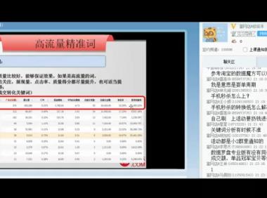 4.数据篇-7.数据罗盘详解-数据罗盘推广-京东商城运营培训全套教程系列课程