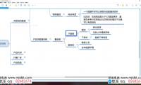 2020.1.2-梦黎《2020年选款方法讲解》-幕思城商学院VIP课程