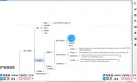2020-01-06 如何将老顾客粘度变现(沐子)-泽思电商