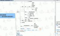 2019-12-27-安然老师-【高阶战略课:电商团队管理:团队组建与激发潜力】