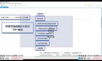 【20.1.3】年货节活动报名&策划-水朵教育vip系统课