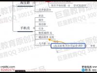 2019.12.23 内容营销趋势总结-巨皇电商VIP课程