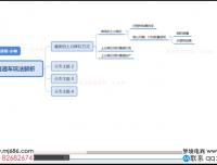 12月31日-高级VIP-直通车玩法解析 -小帅-驿路电商学院2019高级VIP八期