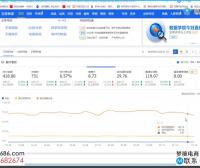 2020.1.17  直通车拉爆自然流量技巧-UT优梯电商学院vip教程