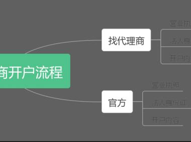二类电商的开户流程
