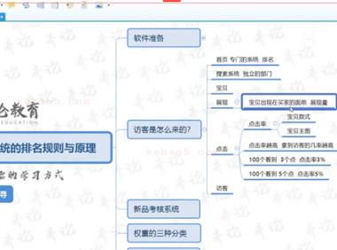 2019-12-24-千寻老师-【基础选修课:搜索系统的排名规则与原理】