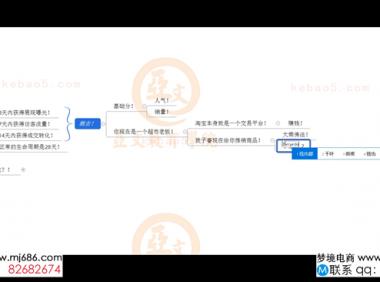 2020.01.10新品快速破零及淘宝客户运营新玩法-亚文教育vip教程