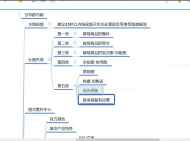 2019-12-29-思远老师-【基础选修课:产品上架基础设置与各种小技巧】