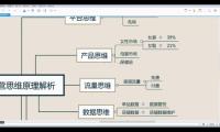 2019.11.26-淘宝运营思维原理解析-远冲-优伯乐电商VIP教程