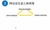 爱站网实战seo培训视频教程 基础篇1