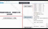 2020.01.04-利用直通车报表分析,掌握盈亏大局-远冲-优伯乐电商VIP教程