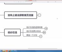 2019.09.24-直通车低价引流与定向推广-春夏-优伯乐电商VIP教程