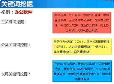 爱站网实战seo培训视频教程 进阶篇2