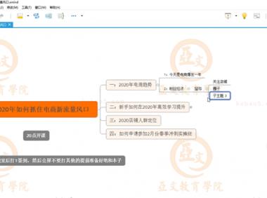 2020.02.10 2020年如何抓住电商新流量风口-亚文教育vip教程