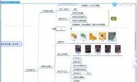 2020.3.16极致搜索引爆自然流量(第4课)-UT优梯电商学院vip教程