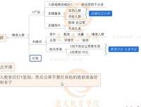 2020.03.04_2020年如何去定位精准人群店铺-亚文教育vip教程