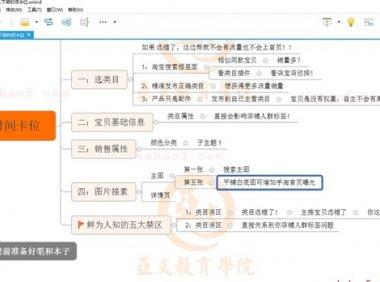 2020.03.13 精准发布高质量宝贝,做好上下架时间卡位-亚文教育vip教程