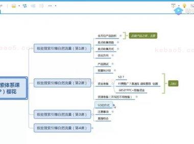 2020.3.13 极致搜索引爆自然流量(第3课)-UT优梯电商学院vip教程