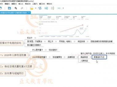 2020.03.02疫情后如何快速提升店铺数据实现盈利-亚文教育vip教程