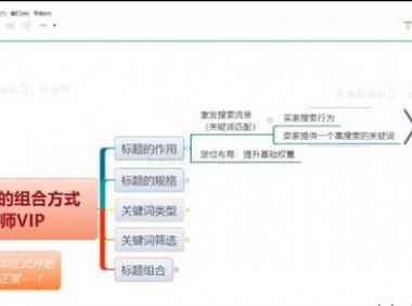 【20.2.17】高权重标题的组合方式-水朵教育vip系统课